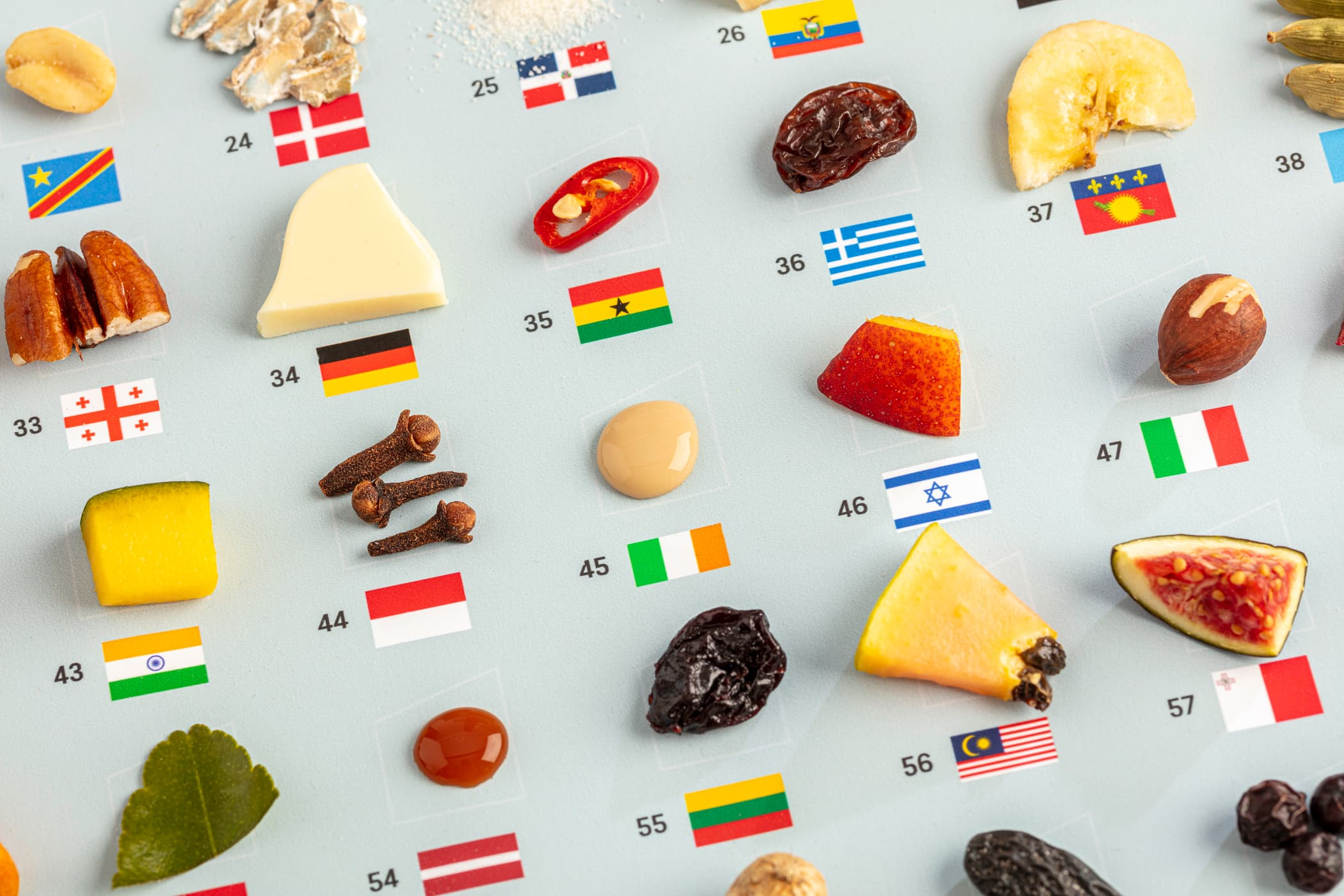 Grid of ingredients layed out with the country flag of origin labelled beneath the ingredient